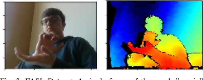 Figure 3 for Generative Multi-Stream Architecture For American Sign Language Recognition
