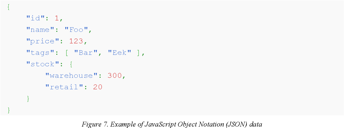 Figure 7 from To-Do with JavaScript MV* : A study into the