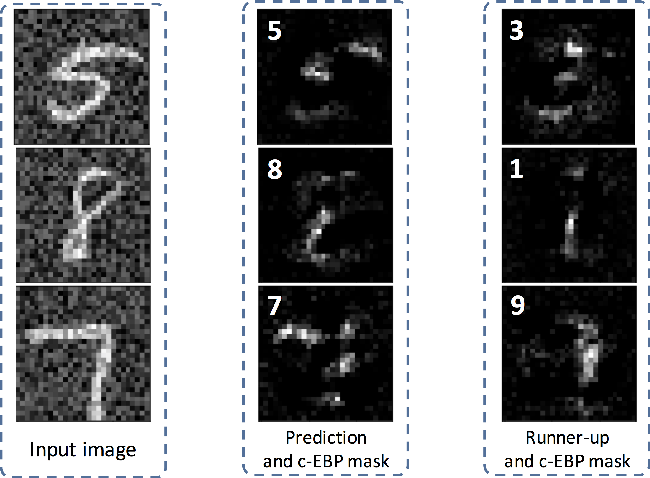 Figure 4 for Attention-Based Structural-Plasticity