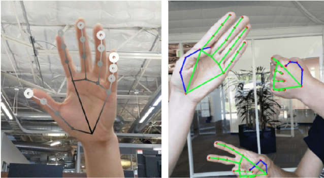 Figure 1 for MediaPipe Hands: On-device Real-time Hand Tracking