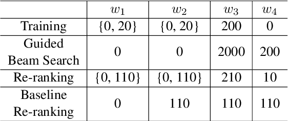 Figure 1 for Constrained Text Generation with Global Guidance -- Case Study on CommonGen