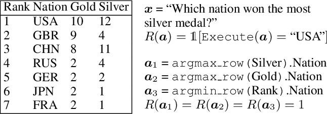 Figure 1 for Learning to Generalize from Sparse and Underspecified Rewards