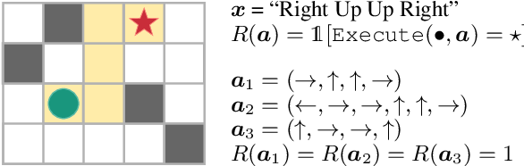 Figure 3 for Learning to Generalize from Sparse and Underspecified Rewards