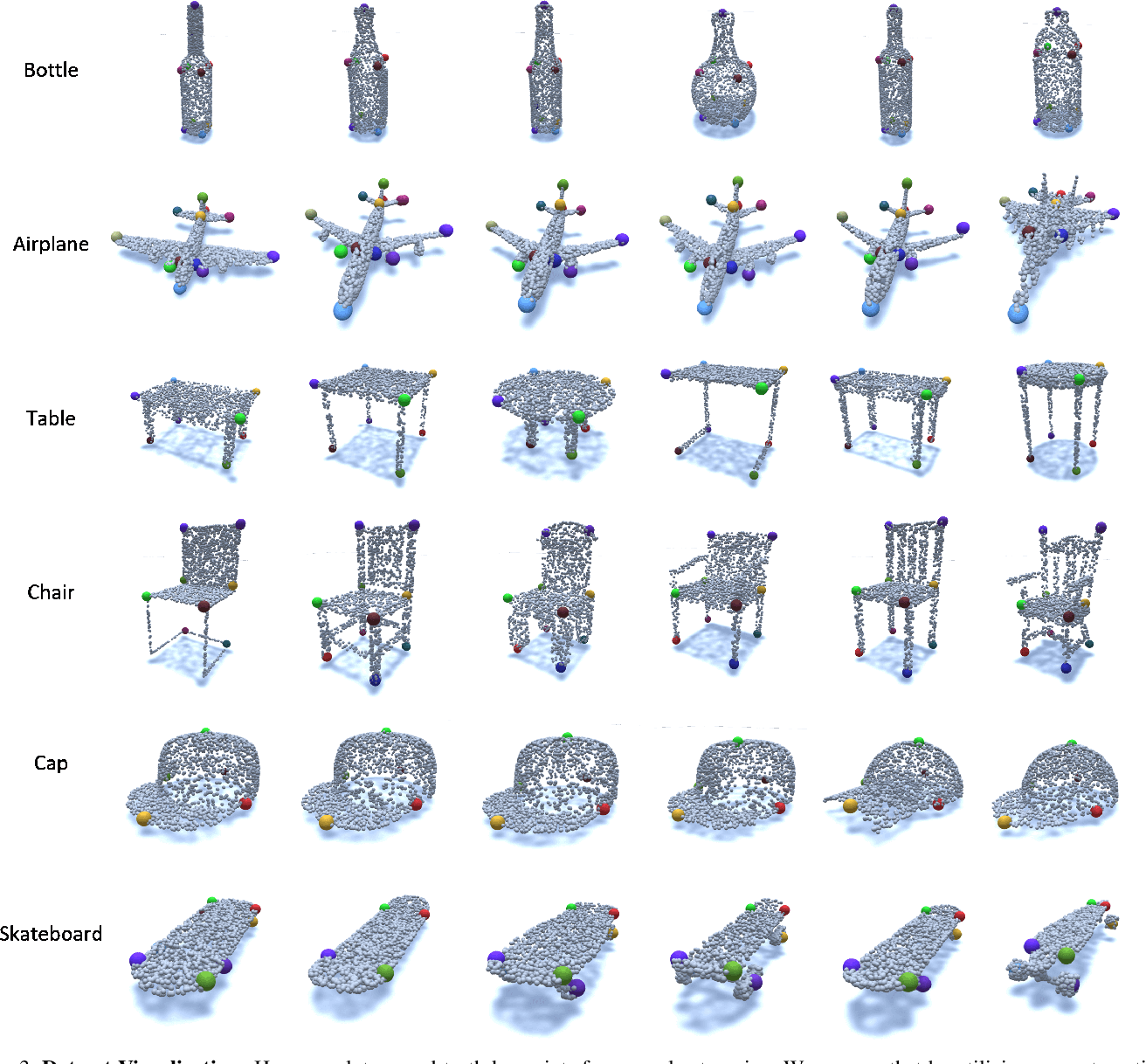 Figure 3 for KeypointNet: A Large-scale 3D Keypoint Dataset Aggregated from Numerous Human Annotations