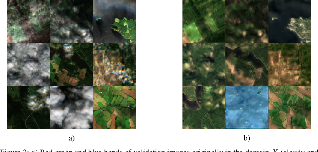 Figure 3 for Conditional Denoising of Remote Sensing Imagery Using Cycle-Consistent Deep Generative Models