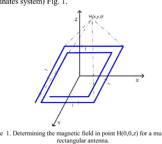 Figure 1 from A mathematical approach of a HF RFID multi loop
