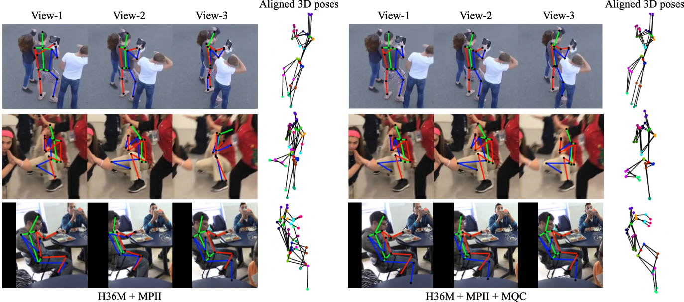 Figure 3 for Weakly-Supervised 3D Human Pose Learning via Multi-view Images in the Wild