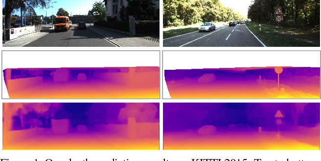 Figure 1 for Unsupervised Monocular Depth Estimation with Left-Right Consistency