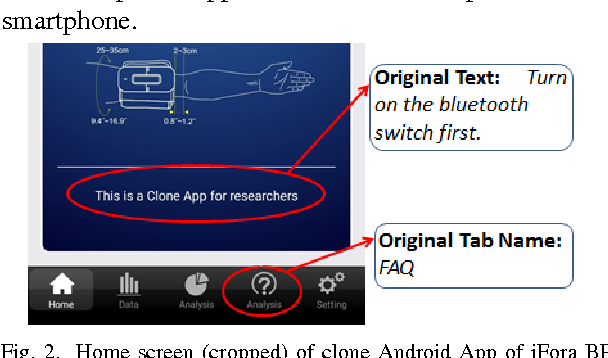 Fig. 2. Home screen (cropped) of clone Android App of iFora BP