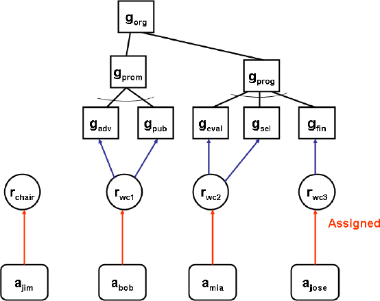 Training RBF Neural  work By Hybrid Adaptive Modified Particle Swarm Optimization together with Lucas efi besides 12 furthermore Evidence of  mon descent together with LAanatomy. on adaptive function