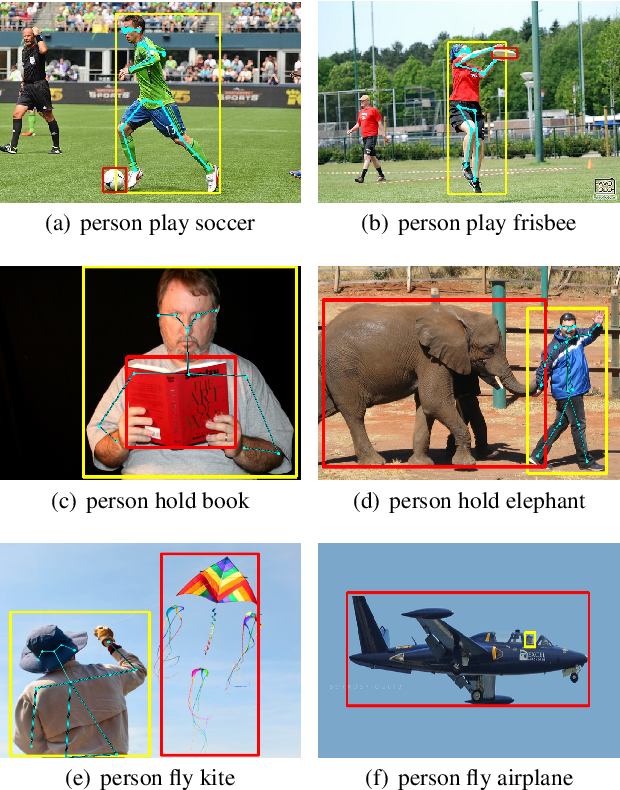 Figure 1 for Polysemy Deciphering Network for Robust Human-Object Interaction Detection