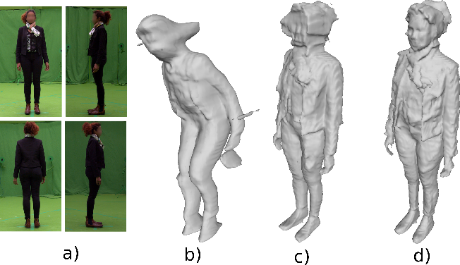 Figure 1 for Learning Implicit 3D Representations of Dressed Humans from Sparse Views