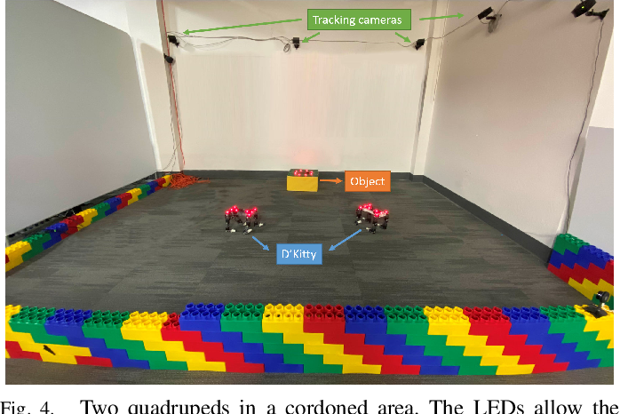 Figure 4 for Emergent Real-World Robotic Skills via Unsupervised Off-Policy Reinforcement Learning