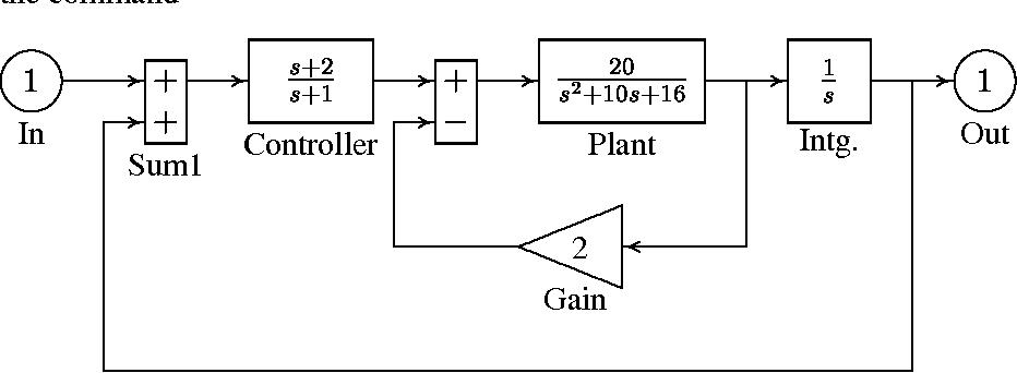 figure 1.19