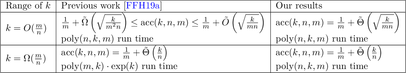 Figure 1 for Optimal multiclass overfitting by sequence reconstruction from Hamming queries