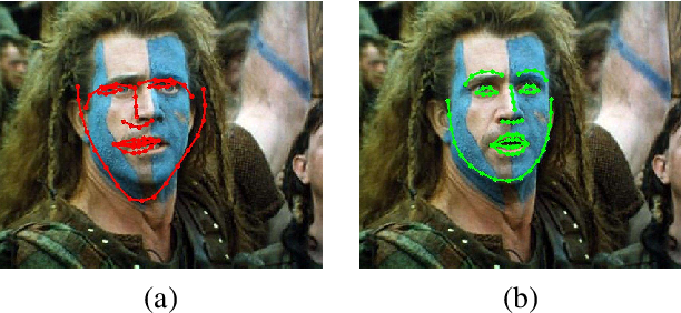 Figure 2 for Face frontalization for Alignment and Recognition
