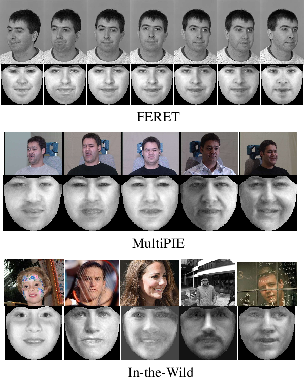 Figure 4 for Face frontalization for Alignment and Recognition
