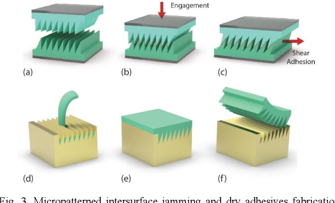 Figure 3 for A Flexible Connector for Soft Modular Robots Based on Micropatterned Intersurface Jamming