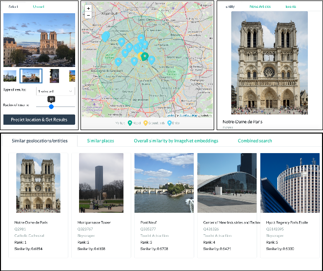 Figure 3 for GeoWINE: Geolocation based Wiki, Image,News and Event Retrieval