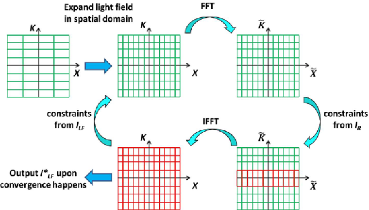 High resolution light field microscopy semantic scholar figure 1 ccuart Images