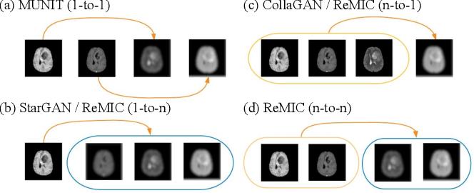 Figure 1 for Multi-Domain Image Completion for Random Missing Input Data