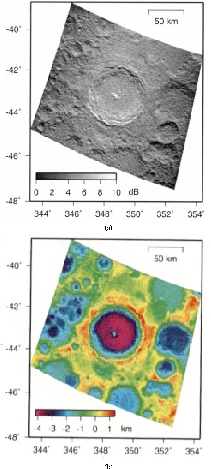 Fig. 6. (a) Rectified radar imagery of Tycho Crater shown in a Mercator projection, with east longitude on the horizontal axis. An arbitrary logarithmic scale is used to represent differences in radar backscatter and (b) digital elevation model of the same region. Heights displayed in the elevation map are from 4100 to +1300 m with respect to a 1738 km radius sphere.