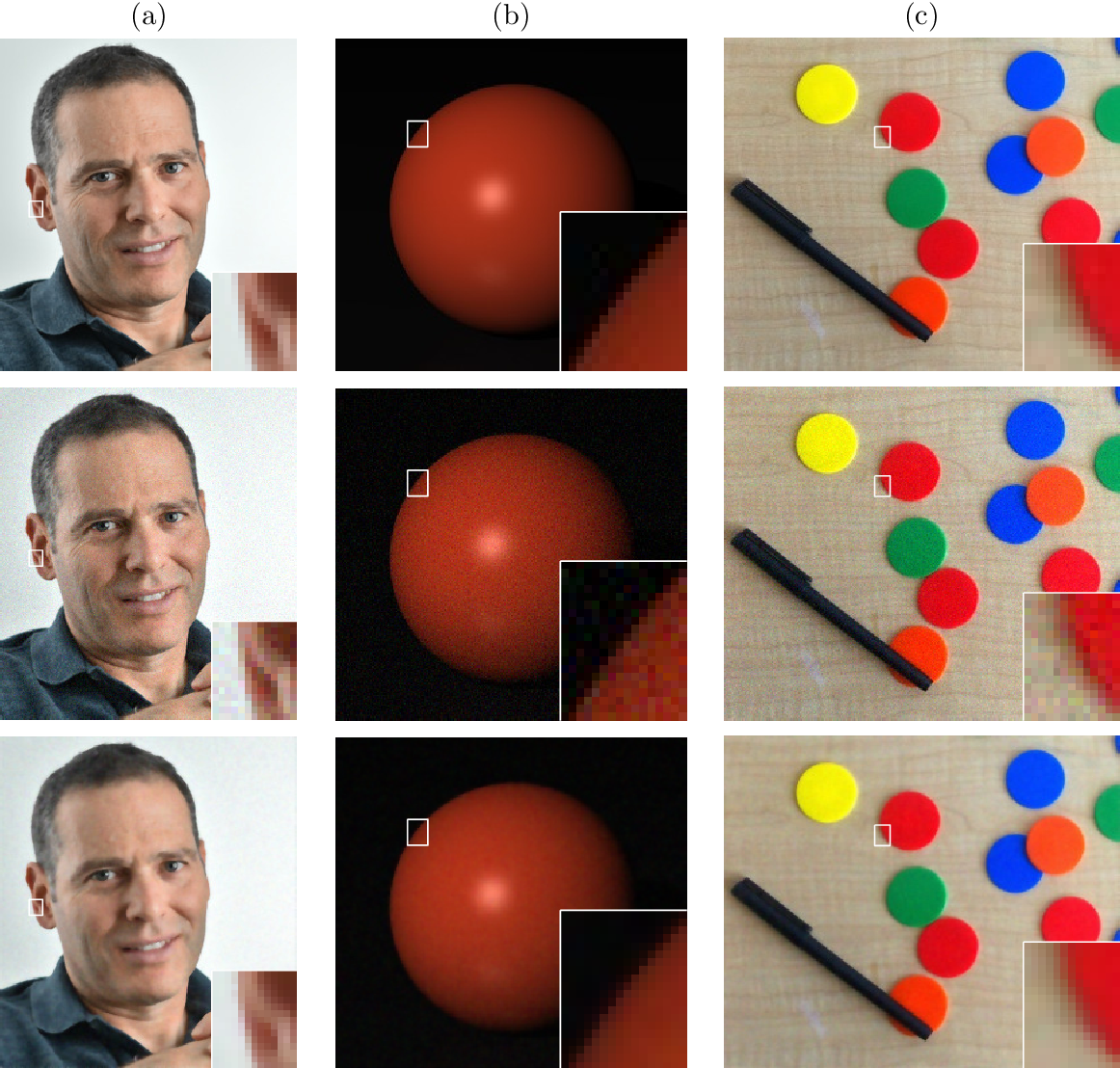Figure 2 for A Color Elastica Model for Vector-Valued Image Regularization