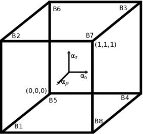 Figure 4 for A behavior driven approach for sampling rare event situations for autonomous vehicles