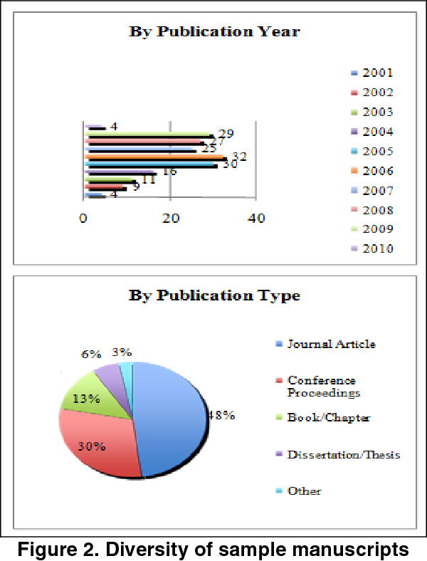 Gpredict generic predictive concurrency analysis essay