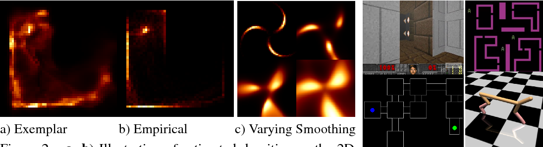 Figure 3 for EX2: Exploration with Exemplar Models for Deep Reinforcement Learning