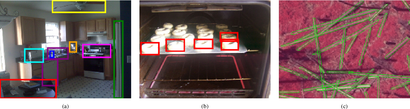 Figure 1 for Instance segmentation of fallen trees in aerial color infrared imagery using active multi-contour evolution with fully convolutional network-based intensity priors