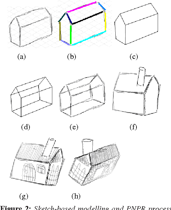 Figure 2 from Online Personalised Non-photorealistic Rendering