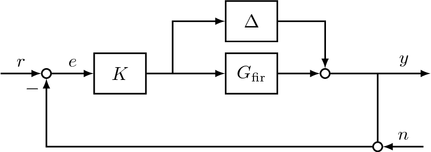 Figure 1 for Non-Asymptotic Analysis of Robust Control from Coarse-Grained Identification