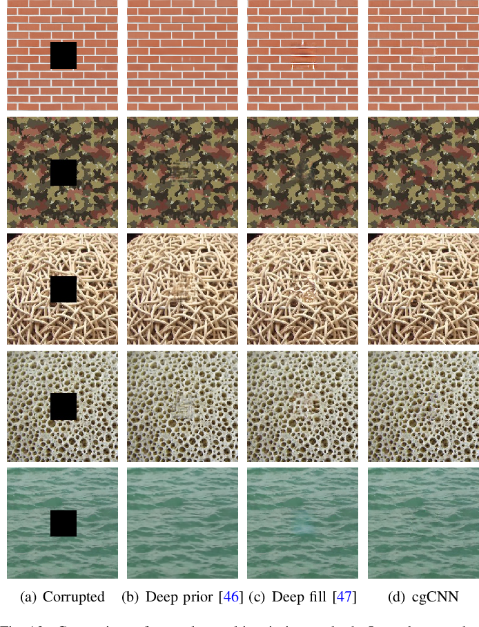 Figure 4 for Conditional Generative ConvNets for Exemplar-based Texture Synthesis