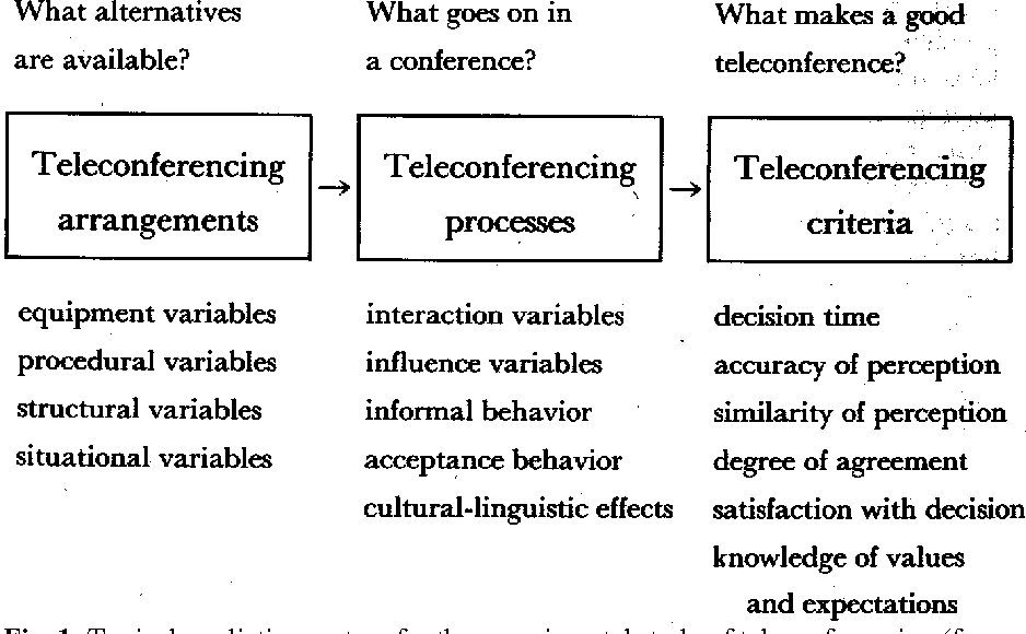 Figure 1 From Fundamental Choices And Social Effects Semantic Scholar
