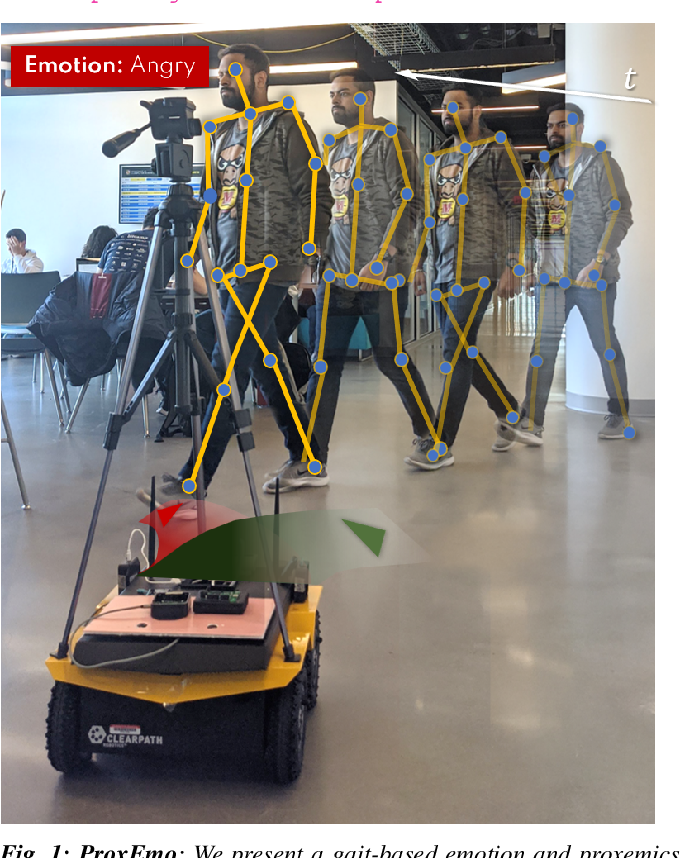 Figure 1 for ProxEmo: Gait-based Emotion Learning and Multi-view Proxemic Fusion for Socially-Aware Robot Navigation