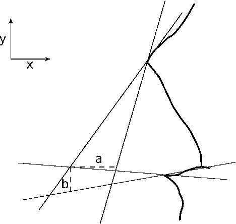 Figure 8 From Validation Of The New Interpretation Of Gerasimovs