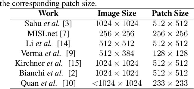 Figure 2 for multi-patch aggregation models for resampling detection