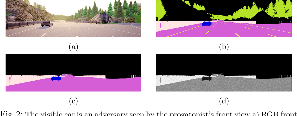 Figure 3 for Towards Safer Self-Driving Through Great PAIN (Physically Adversarial Intelligent Networks)