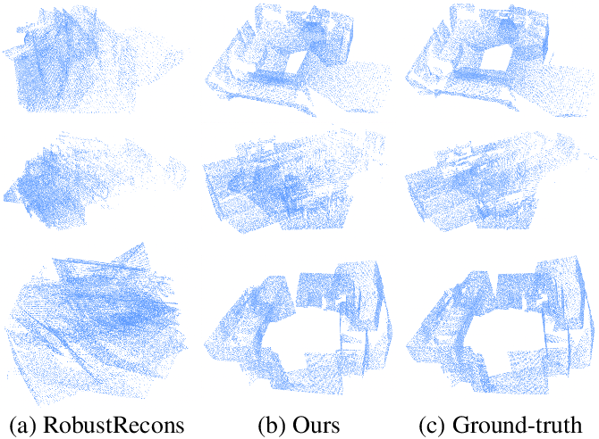 Figure 1 for Extreme Relative Pose Network under Hybrid Representations
