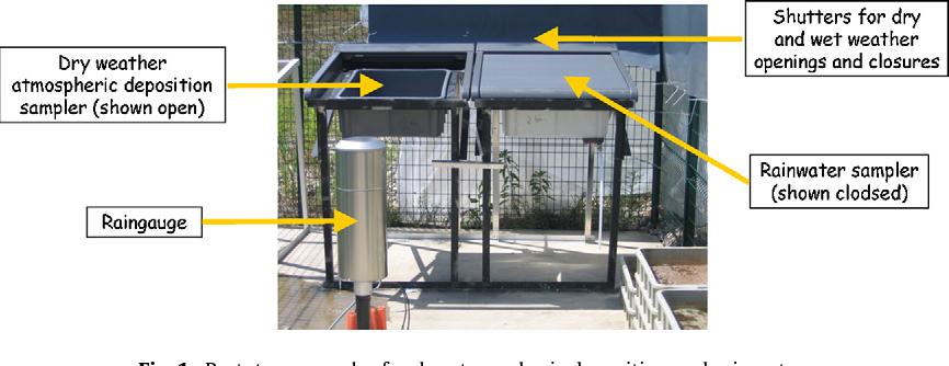Fig. 1. Prototype sampler for dry atmop