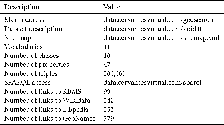 semantic enrichment on cultural heritage collections a case study