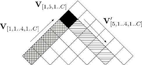 Figure 3 for Depth-bounding is effective: Improvements and evaluation of unsupervised PCFG induction