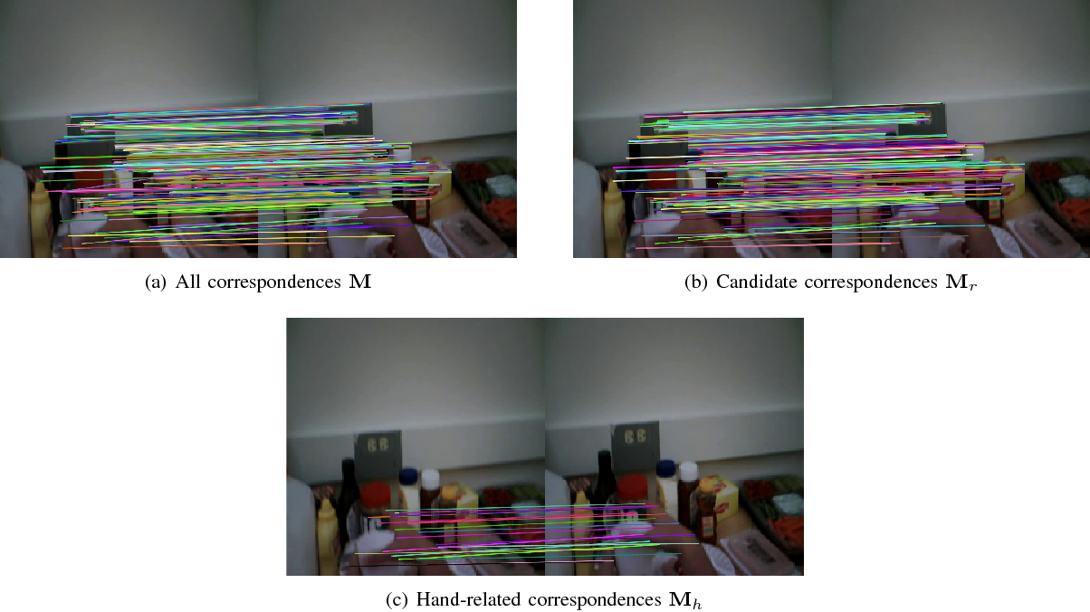 Figure 2 for Egocentric Hand Detection Via Dynamic Region Growing