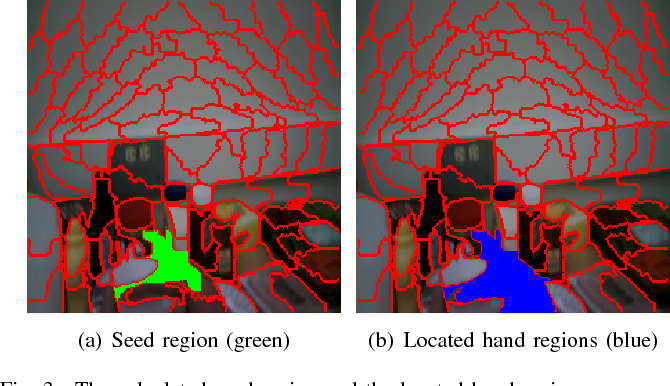Figure 3 for Egocentric Hand Detection Via Dynamic Region Growing