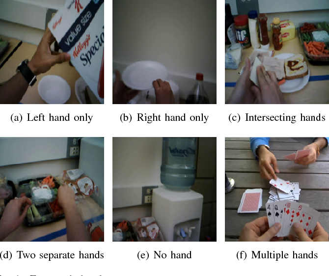 Figure 4 for Egocentric Hand Detection Via Dynamic Region Growing
