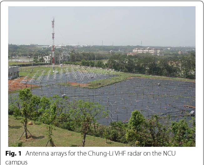 Fig. 1 Antenna arrays for the Chung‑Li VHF radar on the NCU campus