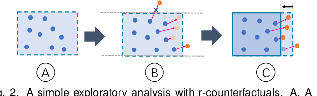 Figure 1 for DECE: Decision Explorer with Counterfactual Explanations for Machine Learning Models