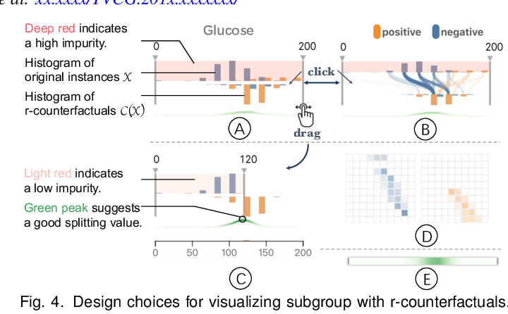 Figure 2 for DECE: Decision Explorer with Counterfactual Explanations for Machine Learning Models