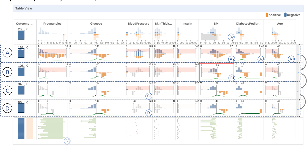 Figure 3 for DECE: Decision Explorer with Counterfactual Explanations for Machine Learning Models